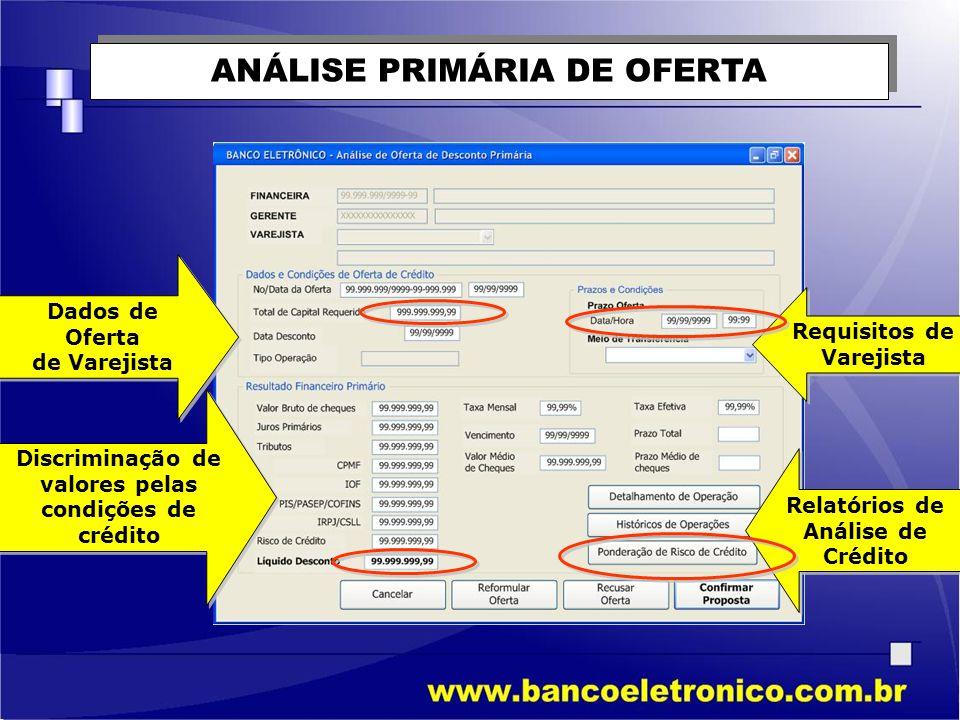 ANÁLISE PRIMÁRIA DE OFERTA Relatórios de Análise de Crédito Relatórios de Análise de Crédito Dados de Oferta de Varejista Dados de Oferta de Varejista