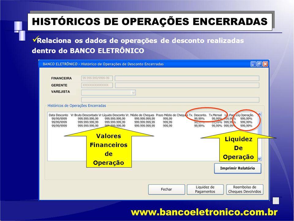 HISTÓRICOS DE OPERAÇÕES ENCERRADAS  Relaciona os dados de operações de desconto realizadas dentro do BANCO ELETRÔNICO Liquidez De Operação Valores Fi