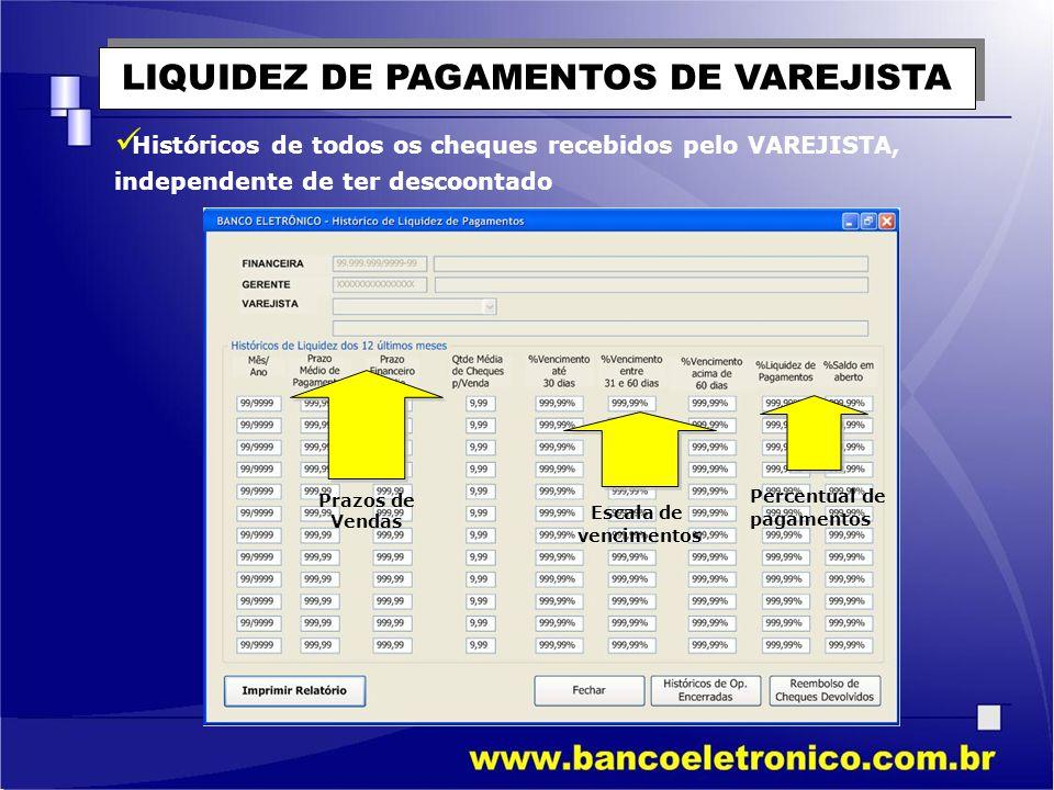 LIQUIDEZ DE PAGAMENTOS DE VAREJISTA  Históricos de todos os cheques recebidos pelo VAREJISTA, independente de ter descoontado Percentual de pagamento