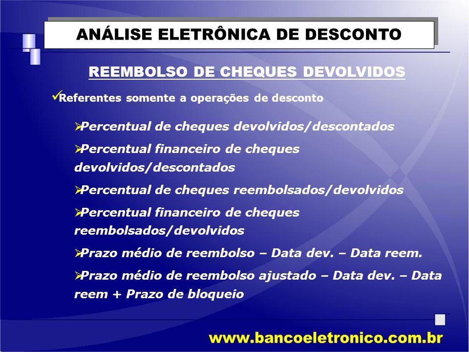 ANÁLISE ELETRÔNICA DE DESCONTO REEMBOLSO DE CHEQUES DEVOLVIDOS  Referentes somente a operações de desconto  Percentual de cheques devolvidos/descont
