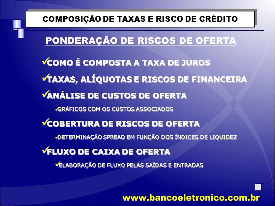 COMPOSIÇÃO DE TAXAS E RISCO DE CRÉDITO PONDERAÇÃO DE RISCOS DE OFERTA  COMO É COMPOSTA A TAXA DE JUROS  TAXAS, ALÍQUOTAS E RISCOS DE FINANCEIRA  AN