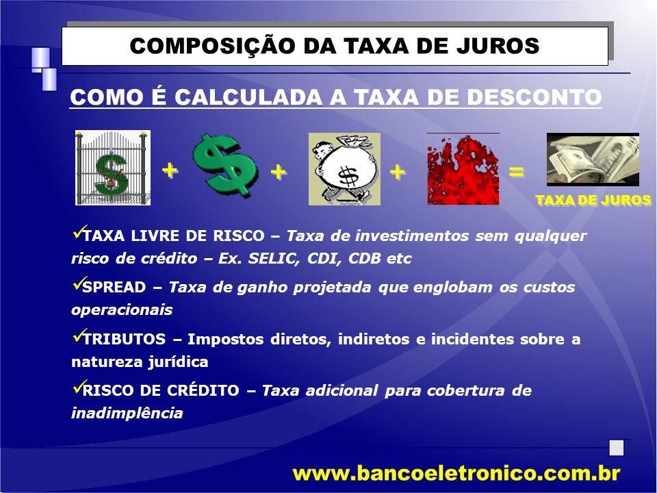 COMPOSIÇÃO DA TAXA DE JUROS COMO É CALCULADA A TAXA DE DESCONTO  TAXA LIVRE DE RISCO – Taxa de investimentos sem qualquer risco de crédito – Ex. SELI