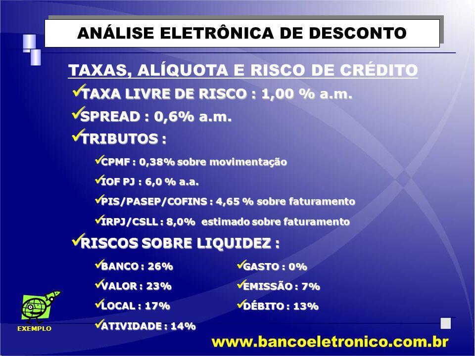 ANÁLISE ELETRÔNICA DE DESCONTO TAXAS, ALÍQUOTA E RISCO DE CRÉDITO  TAXA LIVRE DE RISCO : 1,00 % a.m.  SPREAD : 0,6% a.m.  TRIBUTOS :  CPMF : 0,38%