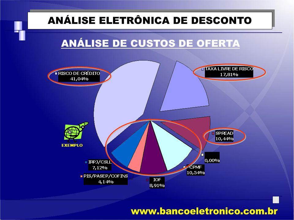 ANÁLISE ELETRÔNICA DE DESCONTO ANÁLISE DE CUSTOS DE OFERTA EXEMPLO