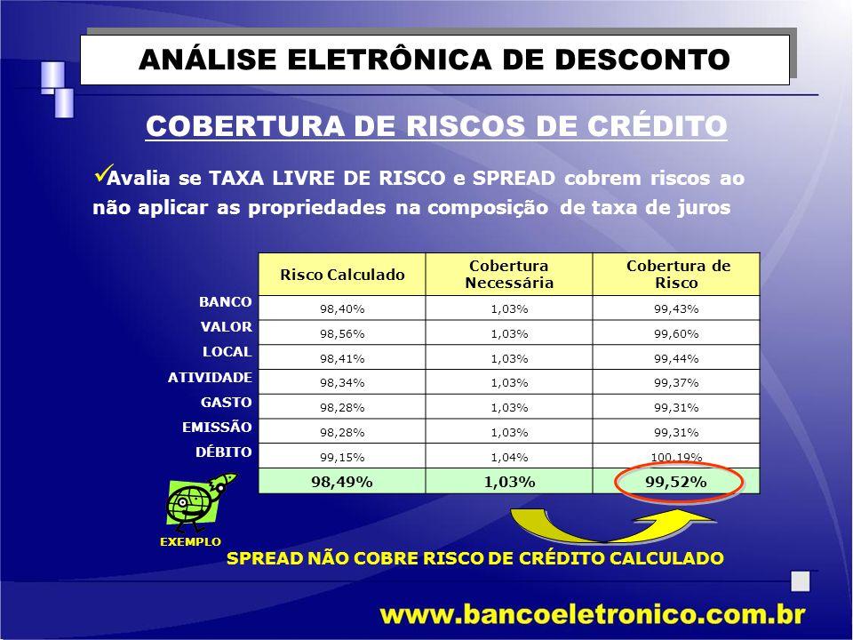 ANÁLISE ELETRÔNICA DE DESCONTO COBERTURA DE RISCOS DE CRÉDITO  Avalia se TAXA LIVRE DE RISCO e SPREAD cobrem riscos ao não aplicar as propriedades na