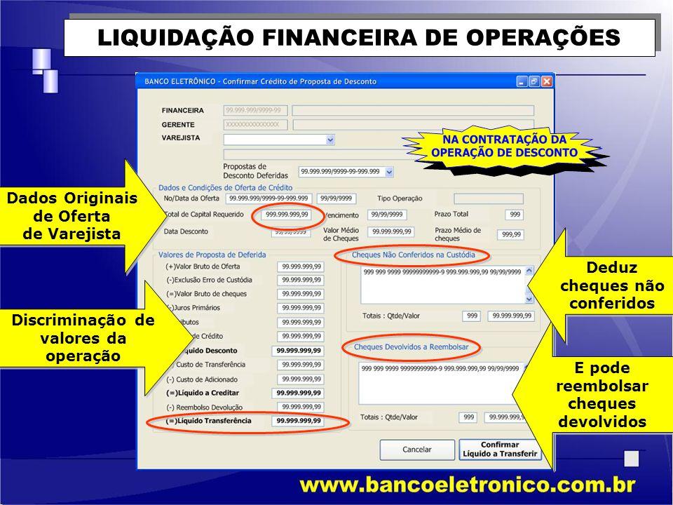 LIQUIDAÇÃO FINANCEIRA DE OPERAÇÕES E pode reembolsar cheques devolvidos Dados Originais de Oferta de Varejista Dados Originais de Oferta de Varejista