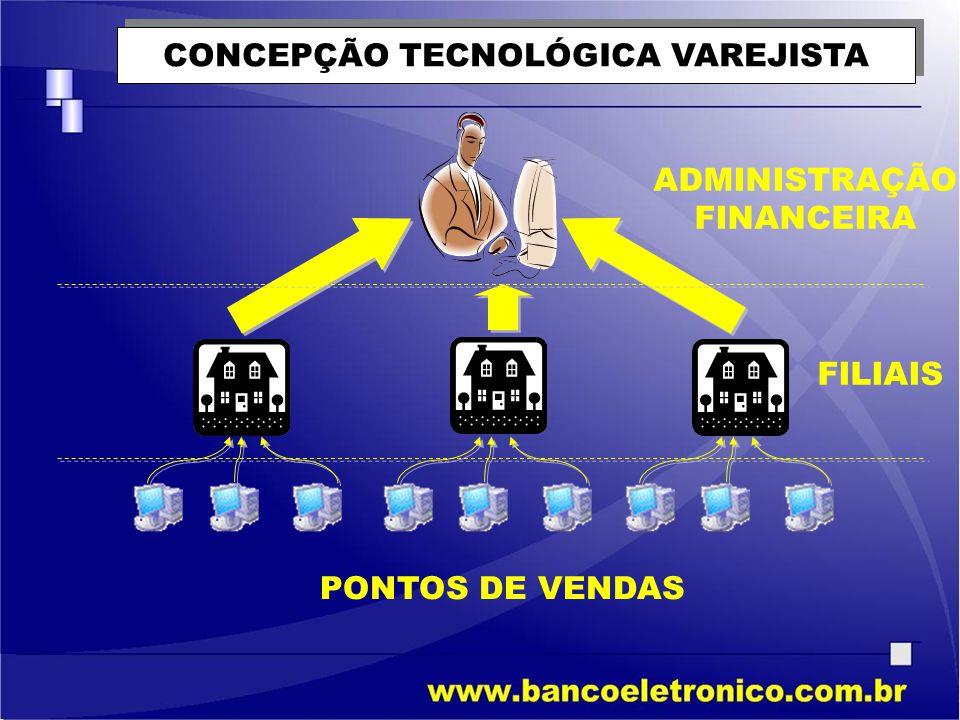 FILIAIS ADMINISTRAÇÃO FINANCEIRA PONTOS DE VENDAS CONCEPÇÃO TECNOLÓGICA VAREJISTA