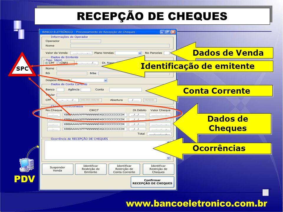 PDV RECEPÇÃO DE CHEQUES Dados de Venda Identificação de emitente Conta Corrente Dados de Cheques Ocorrências SPC