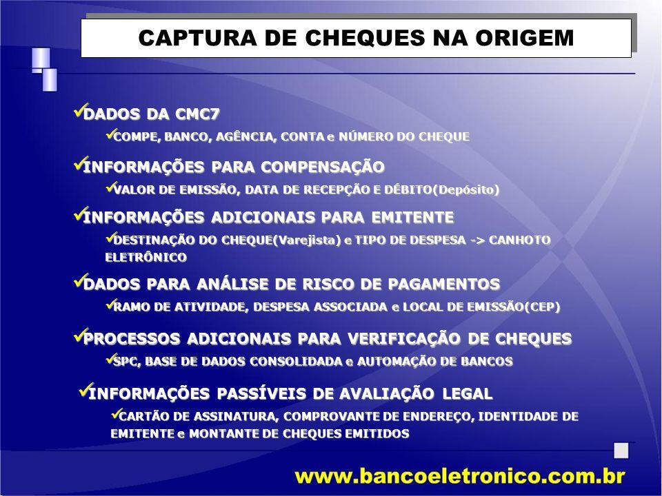  DADOS DA CMC7  COMPE, BANCO, AGÊNCIA, CONTA e NÚMERO DO CHEQUE CAPTURA DE CHEQUES NA ORIGEM  INFORMAÇÕES PARA COMPENSAÇÃO  VALOR DE EMISSÃO, DATA