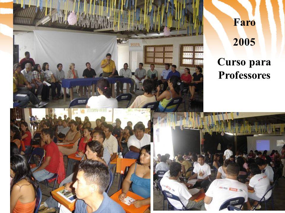 Faro 2005 Curso para Professores