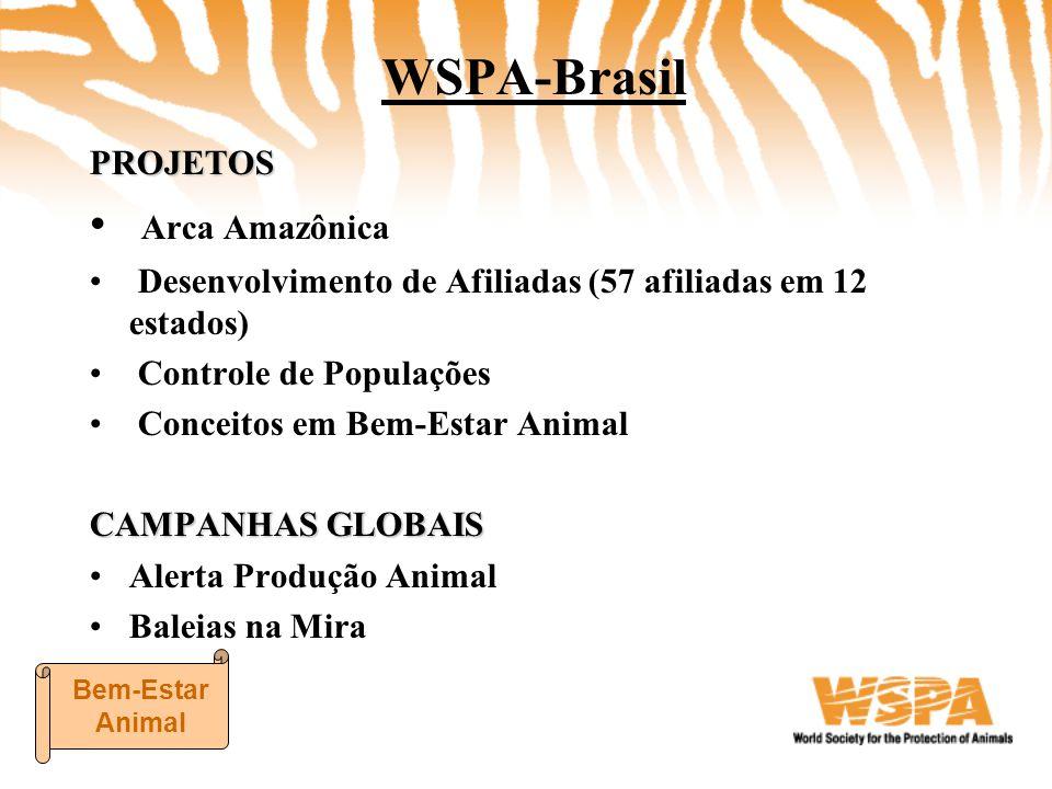 WSPA-BrasilPROJETOS • Arca Amazônica • Desenvolvimento de Afiliadas (57 afiliadas em 12 estados) • Controle de Populações • Conceitos em Bem-Estar Ani