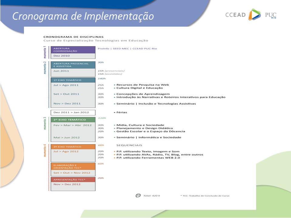 Cronograma de Implementação
