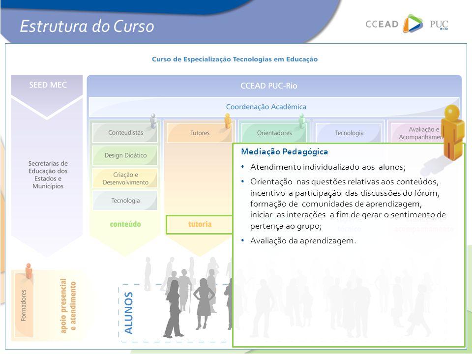 Mediação Pedagógica • Atendimento individualizado aos alunos; • Orientação nas questões relativas aos conteúdos, incentivo a participação das discussõ