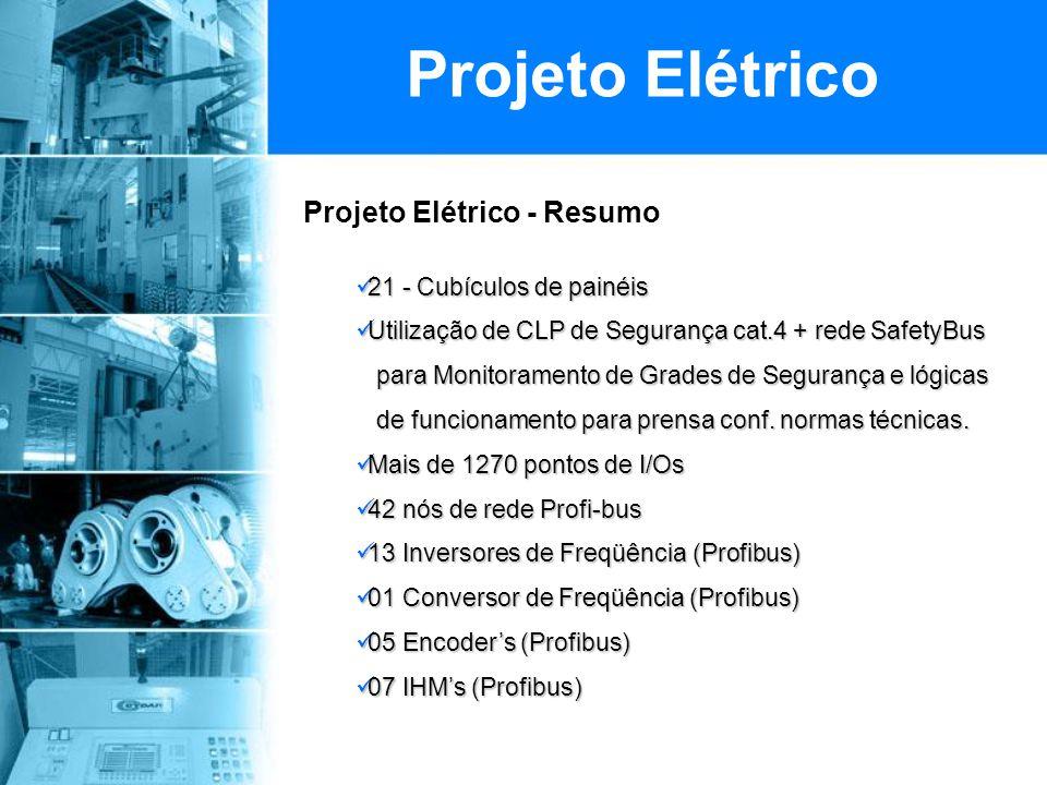 Montagem de Inversores de Frequência nos painéis: Tecnologia, Projeto e Desenvolvimento Cydak Aplicação de Inversores de Frequência em Barramento Intermediário com Reaproveitamento de Energia.