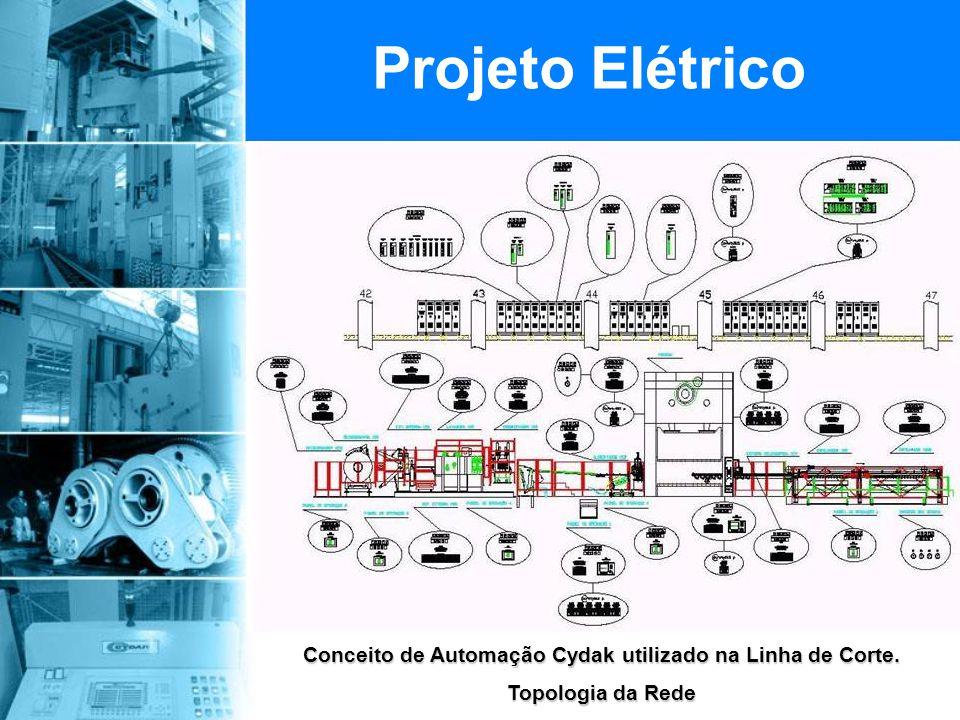 Projeto Elétrico - Resumo  21 - Cubículos de painéis  Utilização de CLP de Segurança cat.4 + rede SafetyBus para Monitoramento de Grades de Segurança e lógicas para Monitoramento de Grades de Segurança e lógicas de funcionamento para prensa conf.