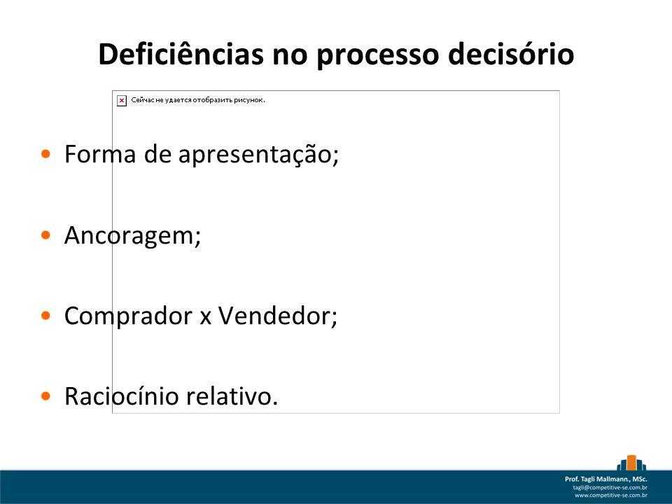 •Forma de apresentação; •Ancoragem; •Comprador x Vendedor; •Raciocínio relativo. Deficiências no processo decisório