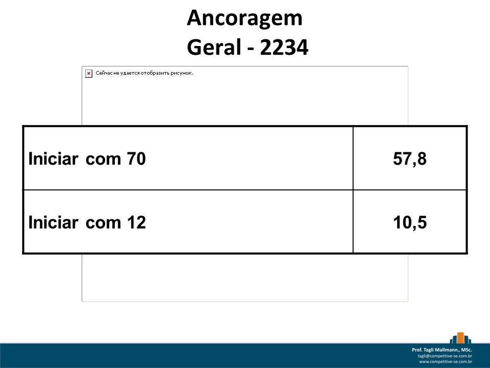 Ancoragem Geral - 2234 Iniciar com 7057,8 Iniciar com 1210,5