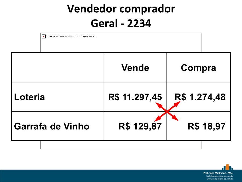 Vendedor comprador Geral - 2234 VendeCompra Loteria R$ 11.297,45 R$ 1.274,48 Garrafa de VinhoR$ 129,87R$ 18,97
