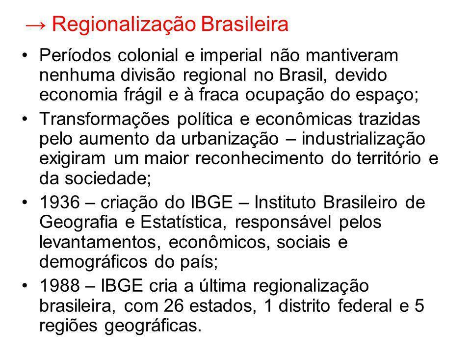 → Regionalização Brasileira •Períodos colonial e imperial não mantiveram nenhuma divisão regional no Brasil, devido economia frágil e à fraca ocupação
