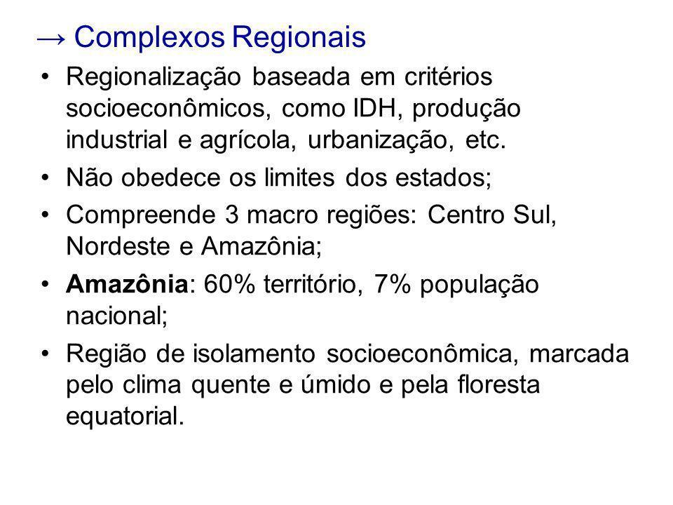 → Complexos Regionais •Regionalização baseada em critérios socioeconômicos, como IDH, produção industrial e agrícola, urbanização, etc. •Não obedece o