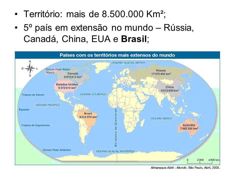 •Território: mais de 8.500.000 Km²; •5º país em extensão no mundo – Rússia, Canadá, China, EUA e Brasil;