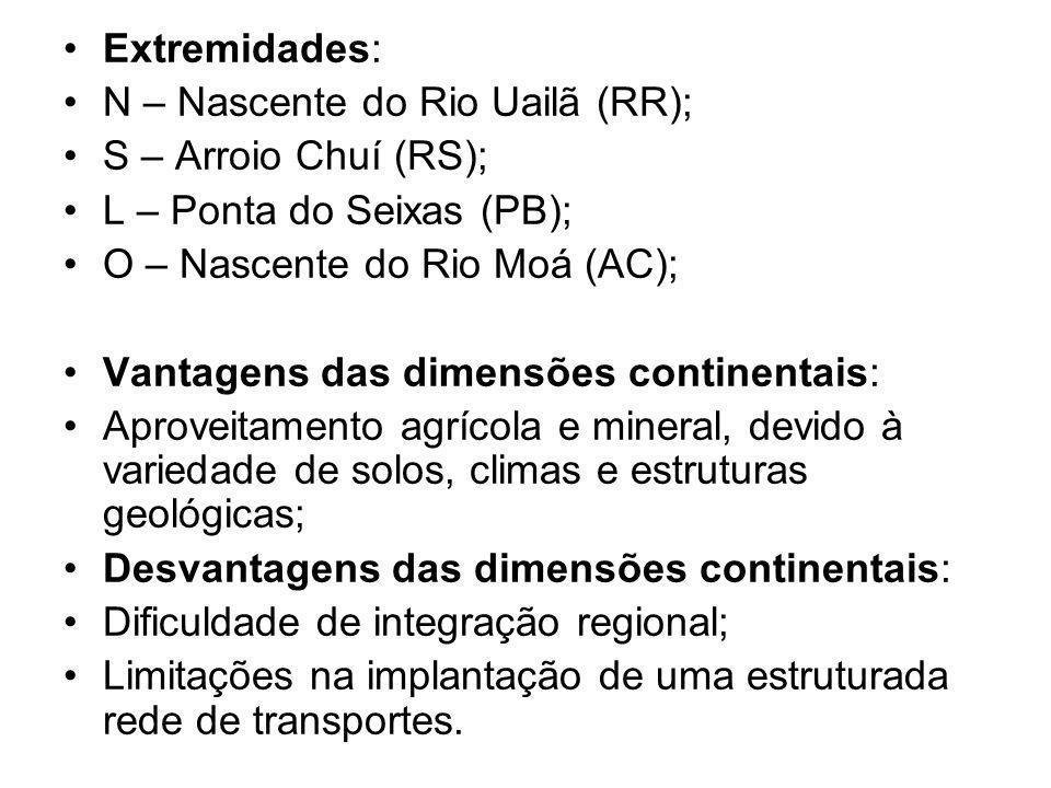 •Extremidades: •N – Nascente do Rio Uailã (RR); •S – Arroio Chuí (RS); •L – Ponta do Seixas (PB); •O – Nascente do Rio Moá (AC); •Vantagens das dimens