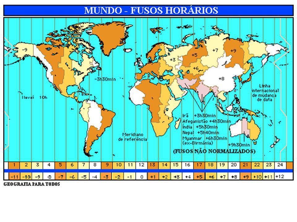→ Fusos horários do Brasil •País possui 3 fusos horários: 1 – Ilha oceânicas (- 2h GMT); 2 – Horário de Brasília (-3h GMT); 3 – Brasil Ocidental (-4h GMT); •Até 2008, o Brasil possuía 4 fusos, mas devido à problemas como alteração na grade televisa e na apuração de votos eleitorais, o fuso correspondente ao Acre e ao oeste do Amazônas (-4h GMT) foi abolido; •Desde a década de 1960, o país adota o horário de verão, visando garantir maior economia de energia, que por ano, chega a 3%; •Estados do Norte e Nordeste não fazem parte da área atingida pelo horário de verão.