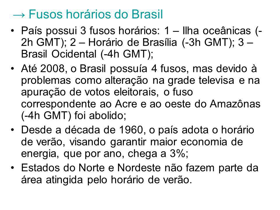 → Fusos horários do Brasil •País possui 3 fusos horários: 1 – Ilha oceânicas (- 2h GMT); 2 – Horário de Brasília (-3h GMT); 3 – Brasil Ocidental (-4h