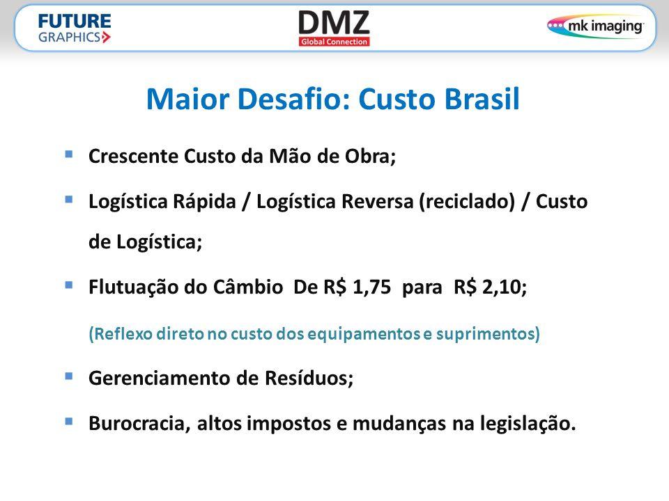 Maior Desafio: Custo Brasil  Crescente Custo da Mão de Obra;  Logística Rápida / Logística Reversa (reciclado) / Custo de Logística;  Flutuação do Câmbio De R$ 1,75 para R$ 2,10; (Reflexo direto no custo dos equipamentos e suprimentos)  Gerenciamento de Resíduos;  Burocracia, altos impostos e mudanças na legislação.