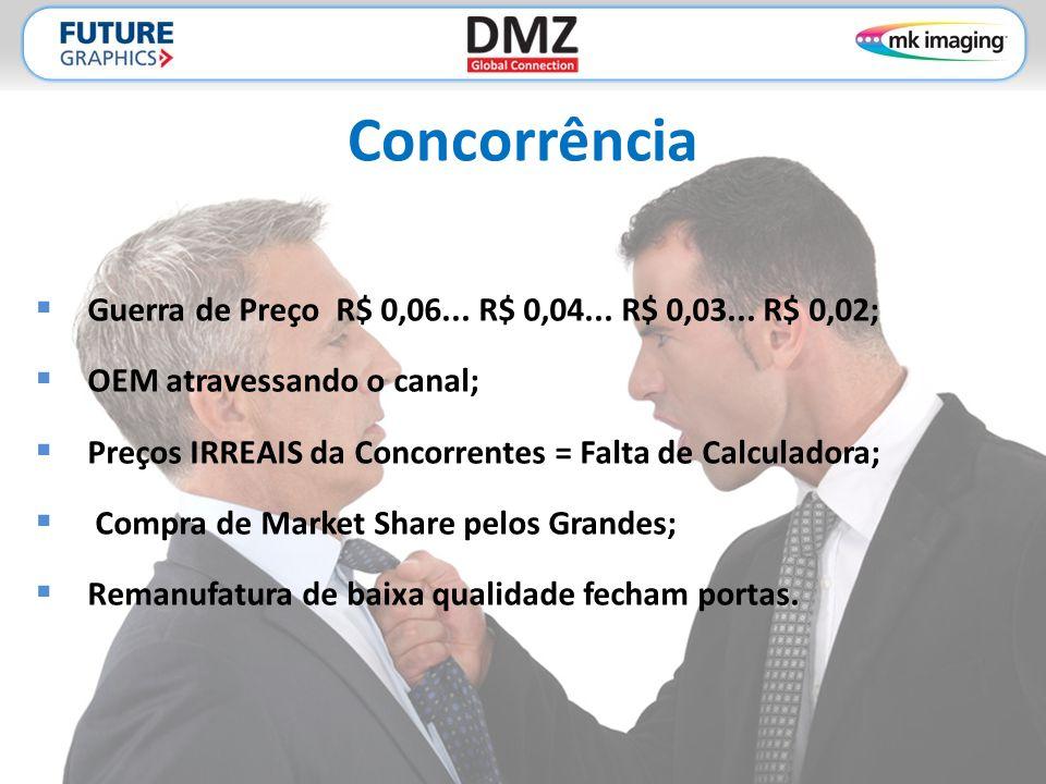 Concorrência  Guerra de Preço R$ 0,06...R$ 0,04...