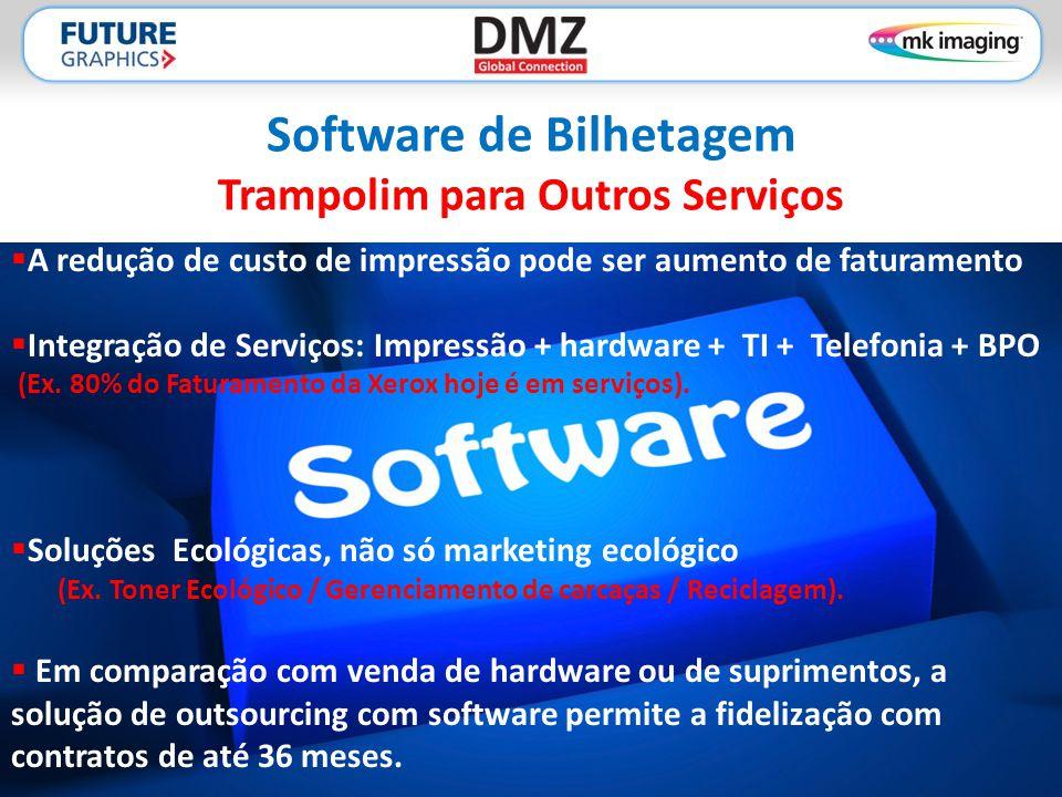 Software de Bilhetagem Trampolim para Outros Serviços  A redução de custo de impressão pode ser aumento de faturamento  Integração de Serviços: Impressão + hardware + TI + Telefonia + BPO (Ex.