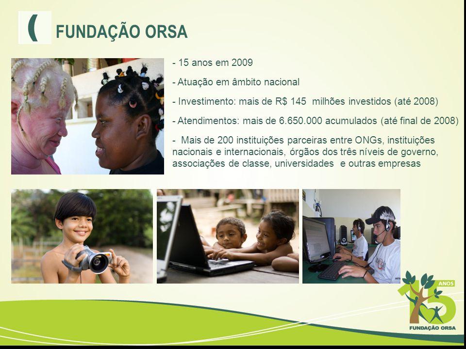 FUNDAÇÃO ORSA - 15 anos em 2009 - Atuação em âmbito nacional - Investimento: mais de R$ 145 milhões investidos (até 2008) - Atendimentos: mais de 6.65