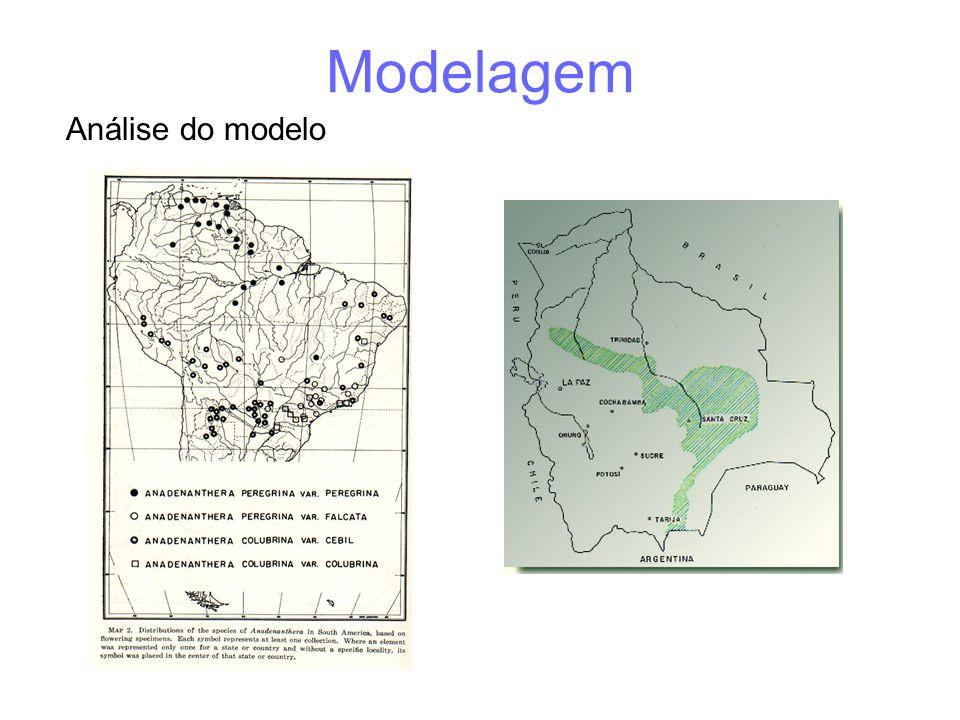 Modelagem Análise do modelo