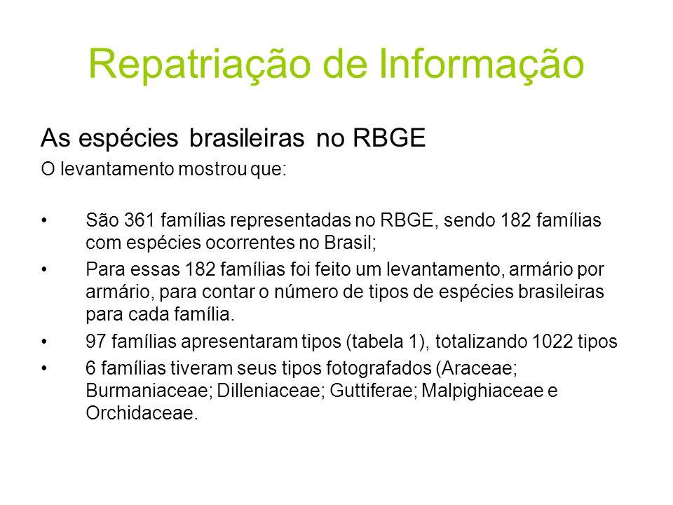 Repatriação de Informação As espécies brasileiras no RBGE O levantamento mostrou que: •São 361 famílias representadas no RBGE, sendo 182 famílias com