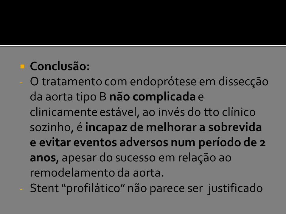  Conclusão: - O tratamento com endoprótese em dissecção da aorta tipo B não complicada e clinicamente estável, ao invés do tto clínico sozinho, é inc