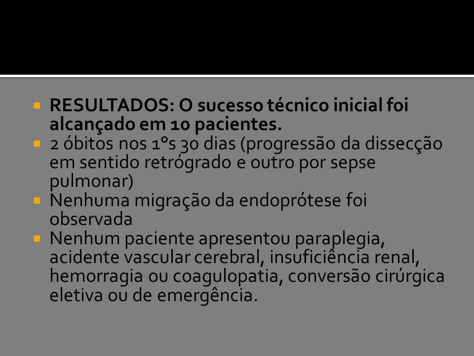  RESULTADOS: O sucesso técnico inicial foi alcançado em 10 pacientes.  2 óbitos nos 1°s 30 dias (progressão da dissecção em sentido retrógrado e out