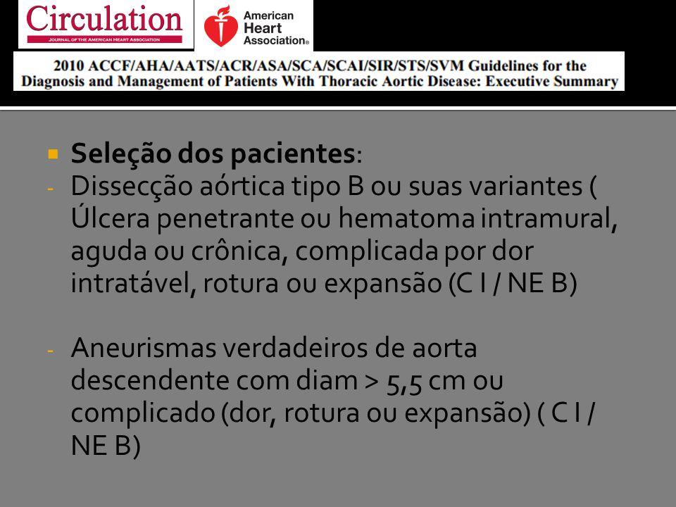  Seleção dos pacientes: - Dissecção aórtica tipo B ou suas variantes ( Úlcera penetrante ou hematoma intramural, aguda ou crônica, complicada por dor