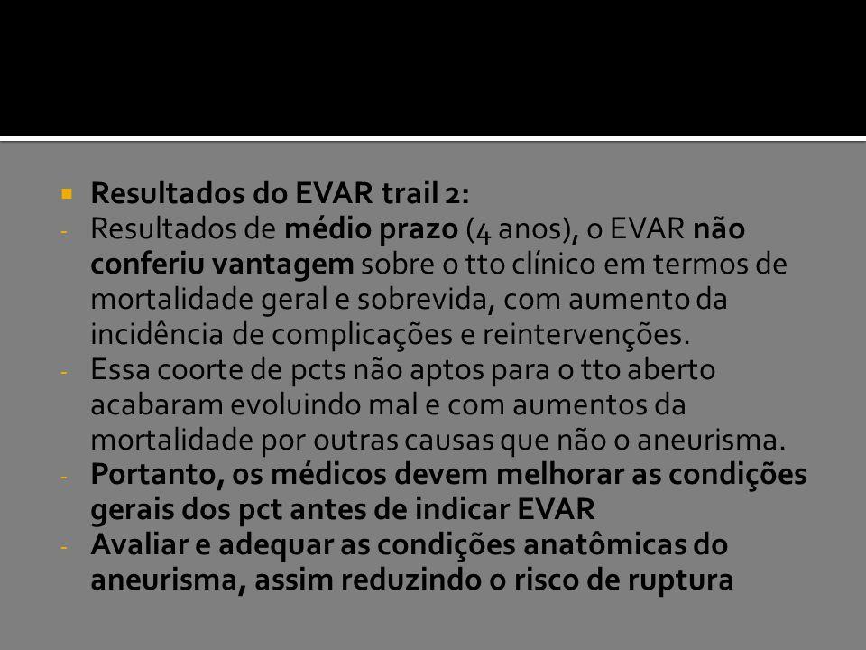  Resultados do EVAR trail 2: - Resultados de médio prazo (4 anos), o EVAR não conferiu vantagem sobre o tto clínico em termos de mortalidade geral e