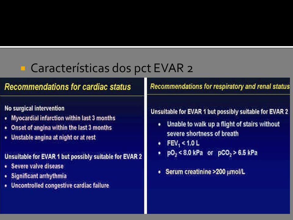  Características dos pct EVAR 2