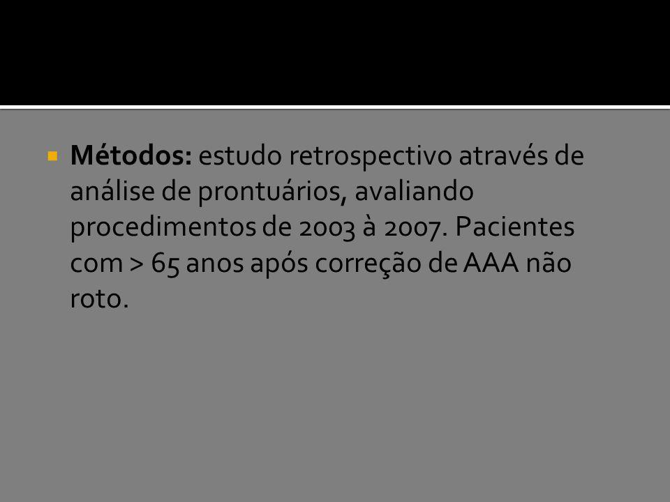  Métodos: estudo retrospectivo através de análise de prontuários, avaliando procedimentos de 2003 à 2007. Pacientes com > 65 anos após correção de AA