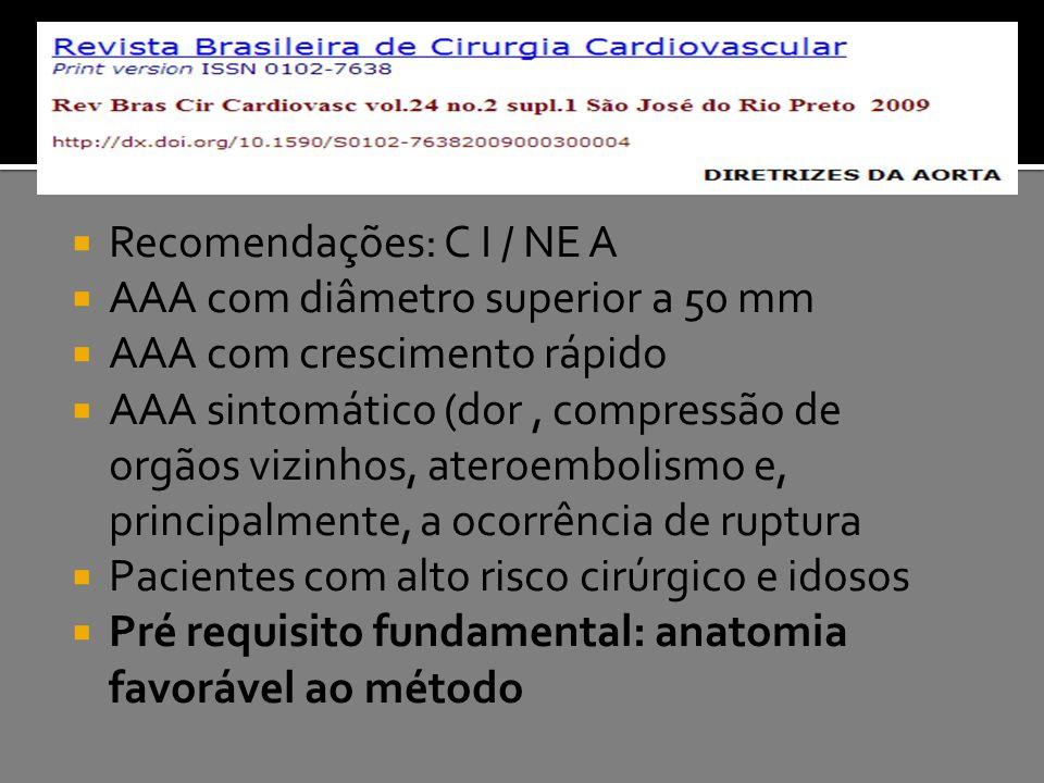  Recomendações: C I / NE A  AAA com diâmetro superior a 50 mm  AAA com crescimento rápido  AAA sintomático (dor, compressão de orgãos vizinhos, at