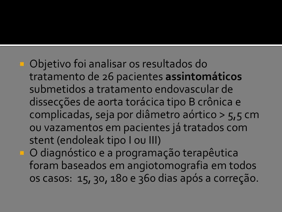  Objetivo foi analisar os resultados do tratamento de 26 pacientes assintomáticos submetidos a tratamento endovascular de dissecções de aorta torácic