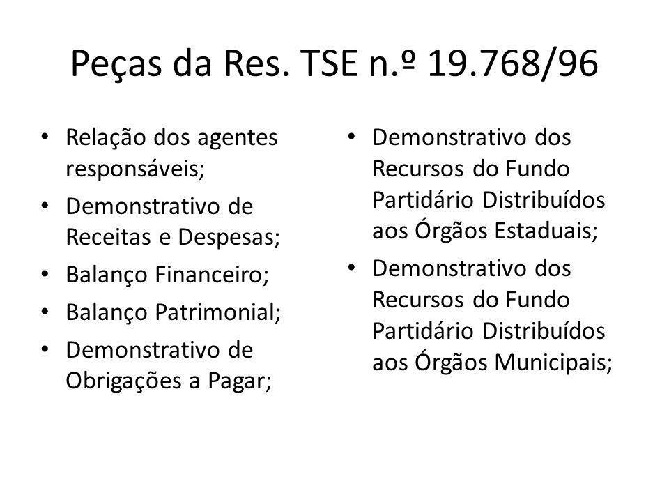 Peças da Res. TSE n.º 19.768/96 • Relação dos agentes responsáveis; • Demonstrativo de Receitas e Despesas; • Balanço Financeiro; • Balanço Patrimonia