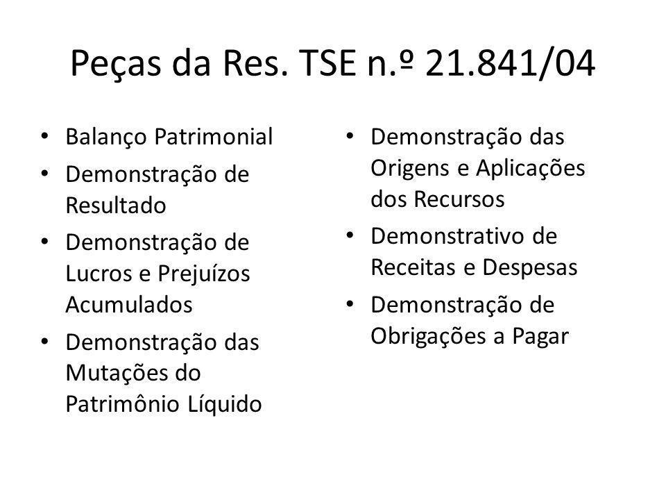 Peças da Res. TSE n.º 21.841/04 • Balanço Patrimonial • Demonstração de Resultado • Demonstração de Lucros e Prejuízos Acumulados • Demonstração das M
