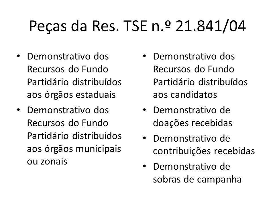 Peças da Res. TSE n.º 21.841/04 • Demonstrativo dos Recursos do Fundo Partidário distribuídos aos órgãos estaduais • Demonstrativo dos Recursos do Fun