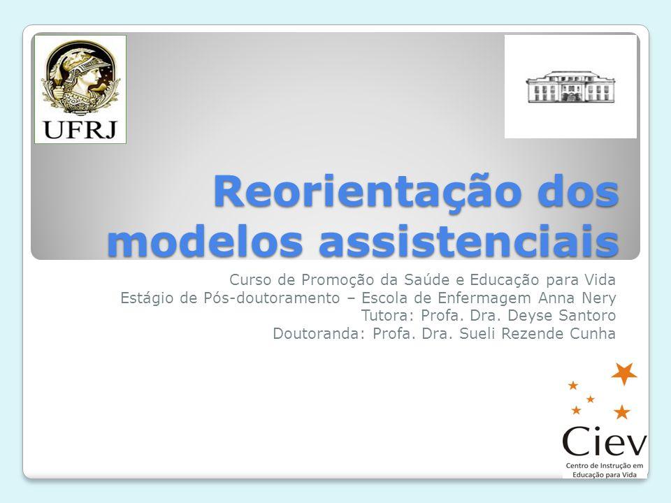 Reorientação dos modelos assistenciais  Estudos sobre a organização dos serviços de saúde  Modelos de intervenções sobre problemas e necessidades de saúde  Modelos técnicos- assistenciais.