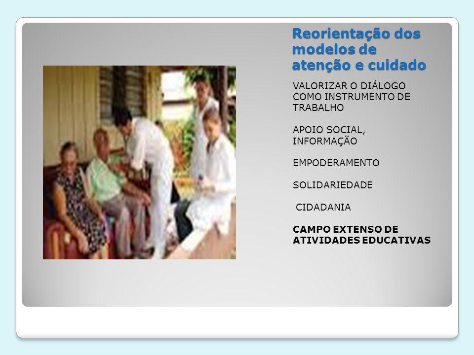Reorientação dos modelos de atenção e cuidado VALORIZAR O DIÁLOGO COMO INSTRUMENTO DE TRABALHO APOIO SOCIAL, INFORMAÇÃO EMPODERAMENTO SOLIDARIEDADE CI