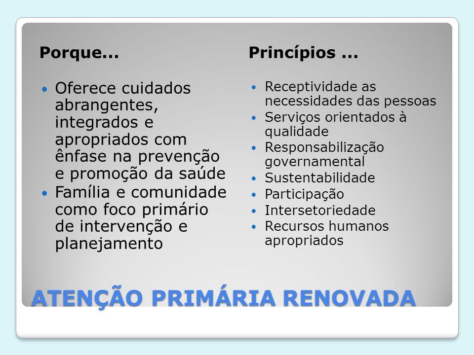 ATENÇÃO PRIMÁRIA RENOVADA Porque...Princípios...  Oferece cuidados abrangentes, integrados e apropriados com ênfase na prevenção e promoção da saúde