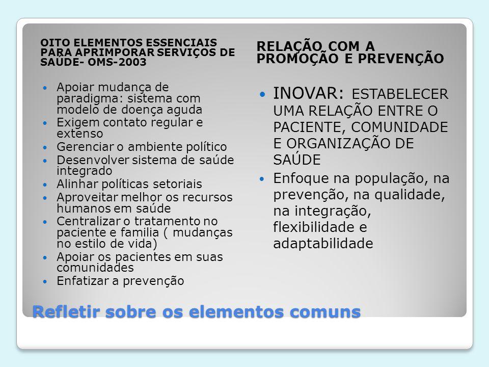Refletir sobre os elementos comuns OITO ELEMENTOS ESSENCIAIS PARA APRIMPORAR SERVIÇOS DE SAÚDE- OMS-2003 RELAÇÃO COM A PROMOÇÃO E PREVENÇÃO  Apoiar m