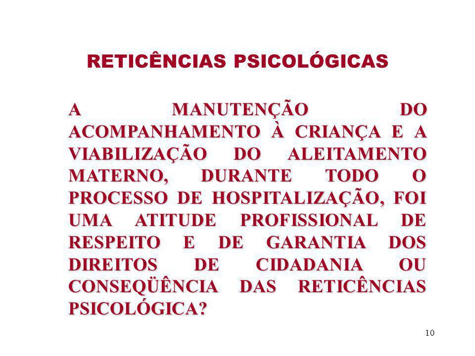 10 RETICÊNCIAS PSICOLÓGICAS A MANUTENÇÃO DO ACOMPANHAMENTO À CRIANÇA E A VIABILIZAÇÃO DO ALEITAMENTO MATERNO, DURANTE TODO O PROCESSO DE HOSPITALIZAÇÃO, FOI UMA ATITUDE PROFISSIONAL DE RESPEITO E DE GARANTIA DOS DIREITOS DE CIDADANIA OU CONSEQÜÊNCIA DAS RETICÊNCIAS PSICOLÓGICA?